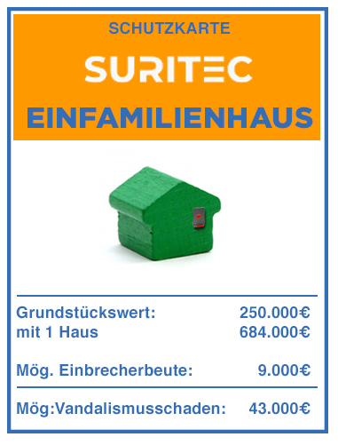 MonopolyCardEinfamilienhaus